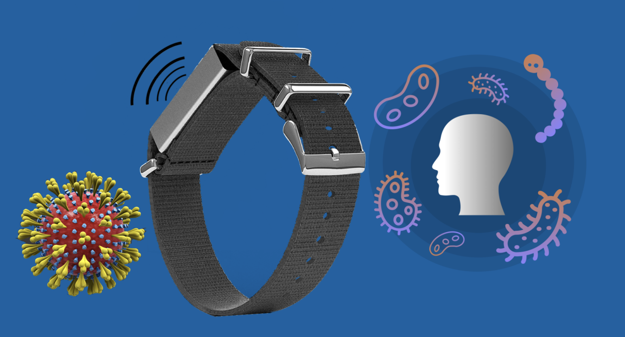 Immutouch wristband buzzes to stop you touching your face