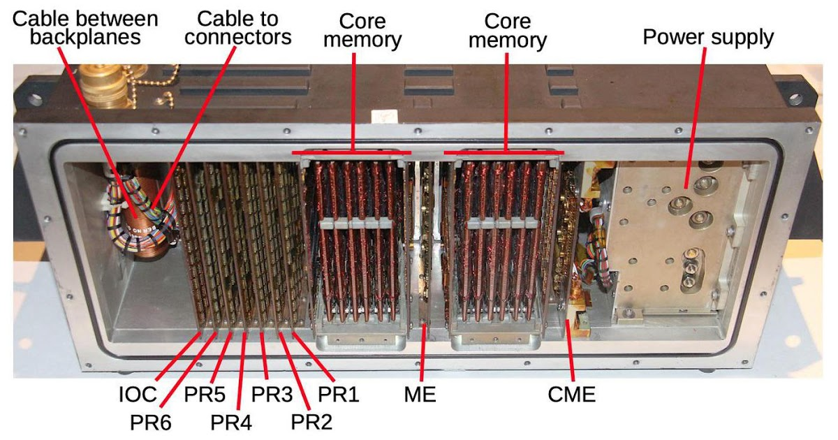 Inside a Titan missile guidance computer